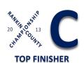 Rankin County Championships