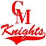 Catholic Memorial High School West Roxbory, MA, USA