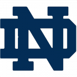 Notre Dame Blue and Gold Meet